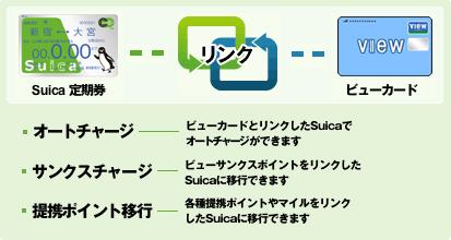 f:id:oosakazamurai:20171230192035p:plain