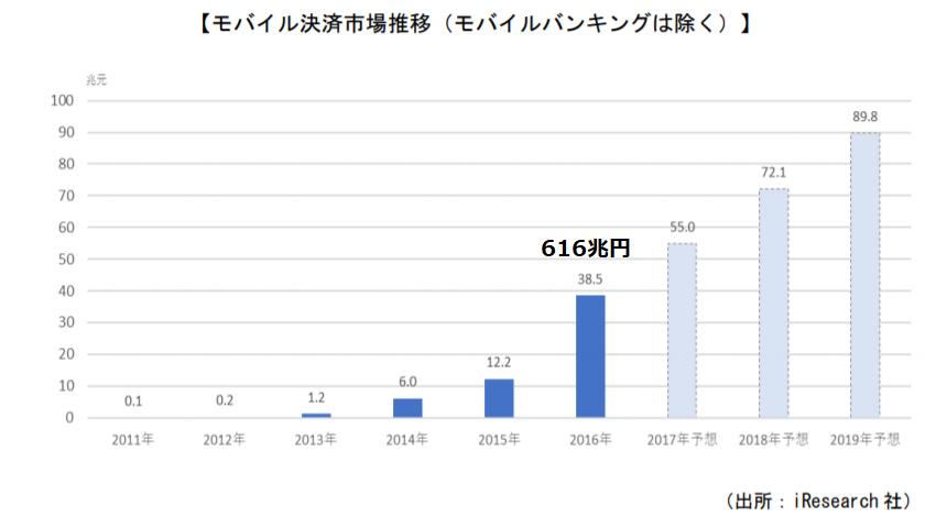 f:id:oosakazamurai:20171230193355p:plain