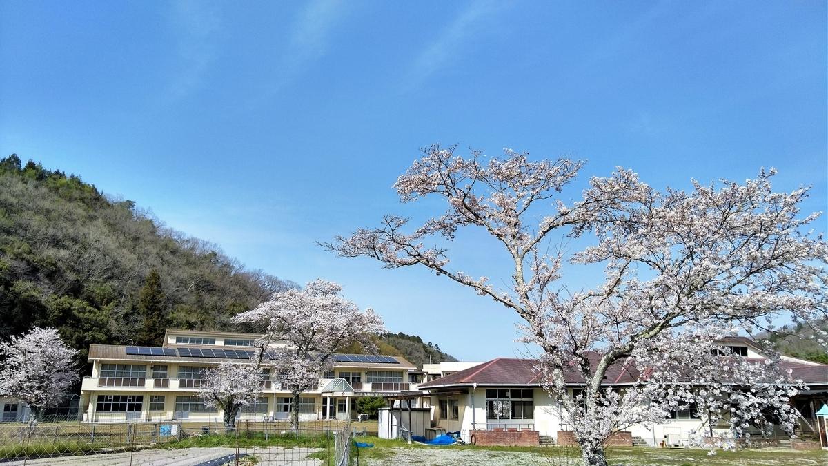 f:id:oosawatomohiro-sportsclub:20210407001540j:plain