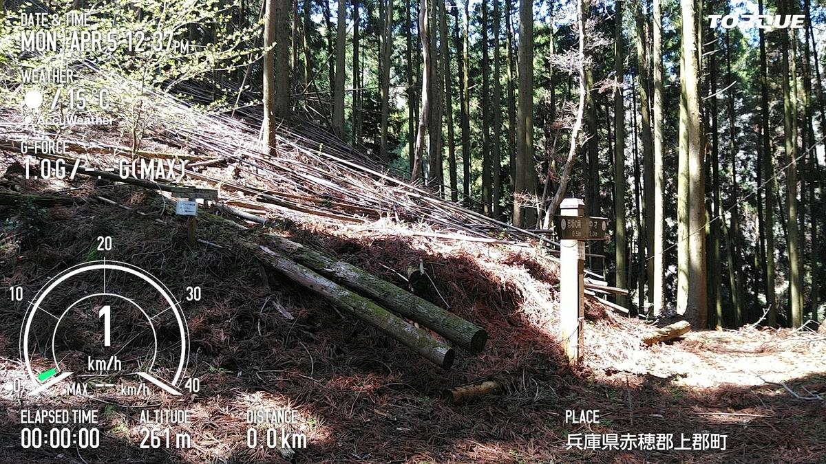f:id:oosawatomohiro-sportsclub:20210411235245j:plain