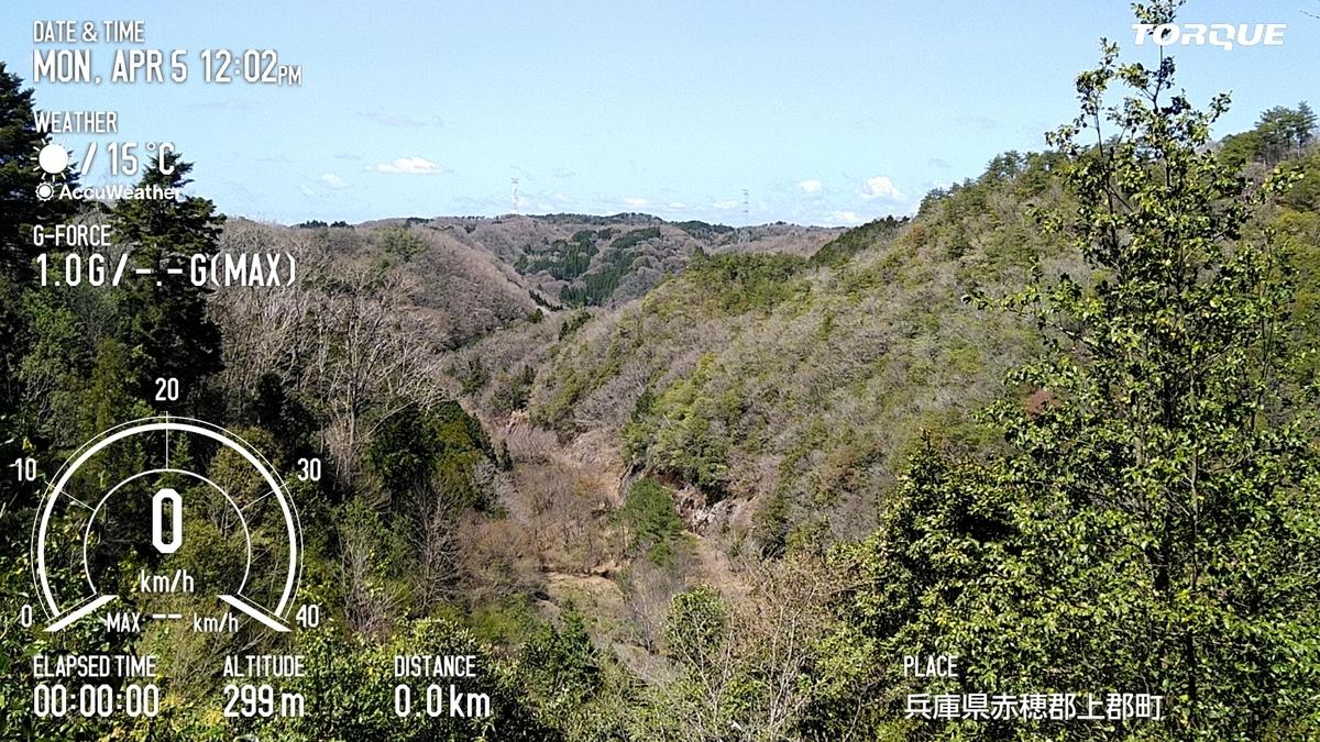 f:id:oosawatomohiro-sportsclub:20210412001934j:plain