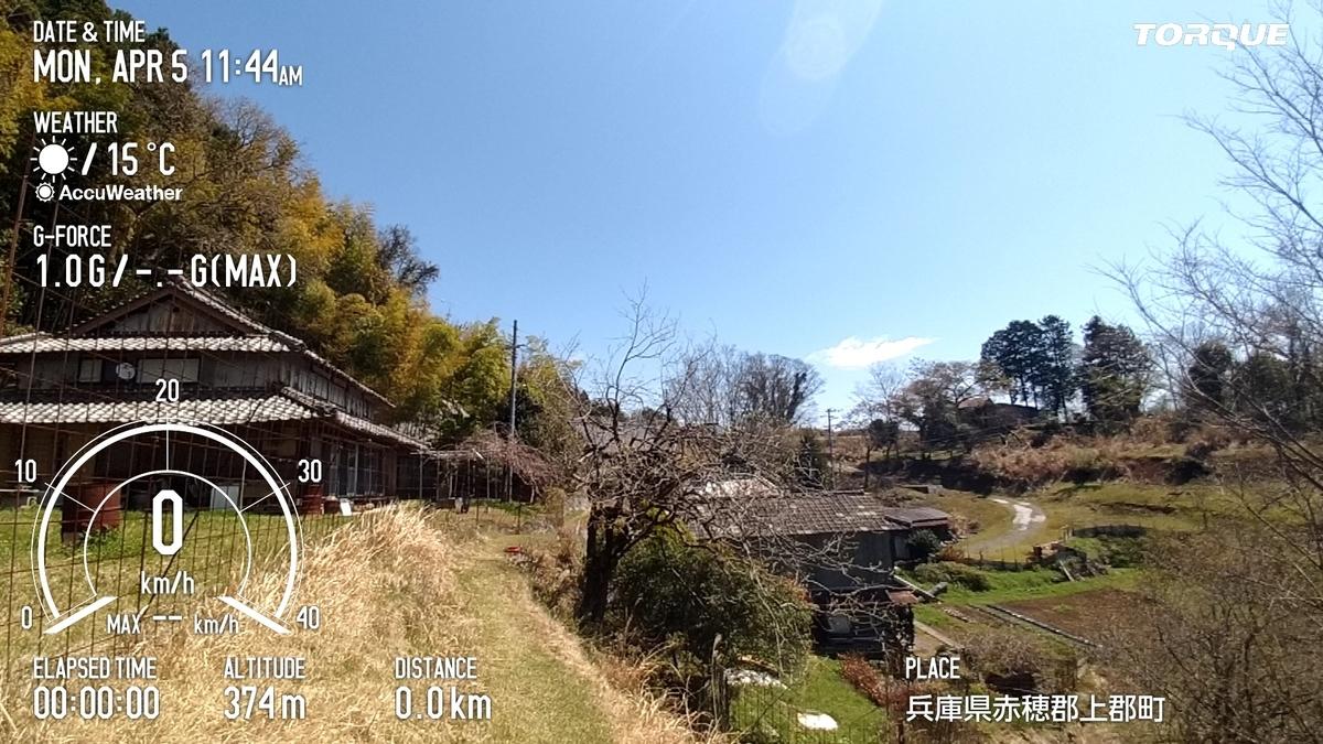f:id:oosawatomohiro-sportsclub:20210412003328j:plain