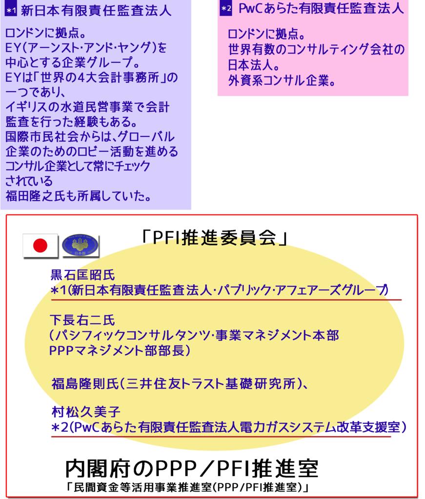 f:id:ootapaper:20181206195148p:plain