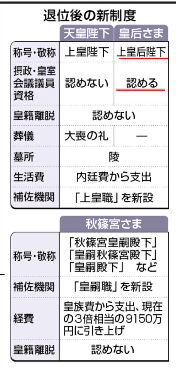 f:id:ootapaper:20190511172858p:plain
