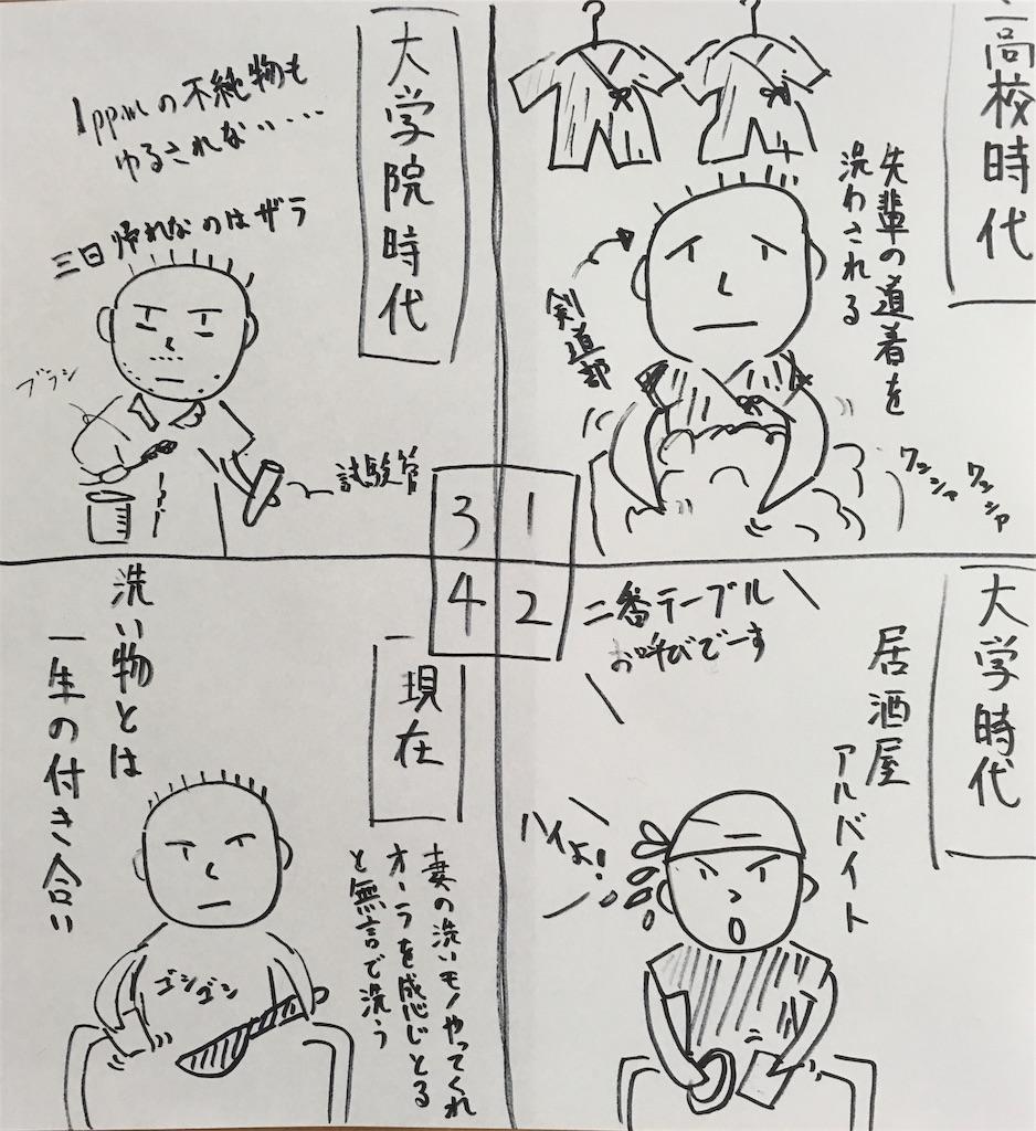 洗い物 漫画