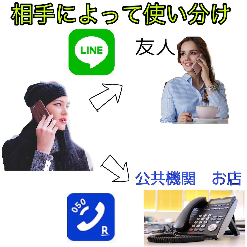 スマートトーク LINE使い分け