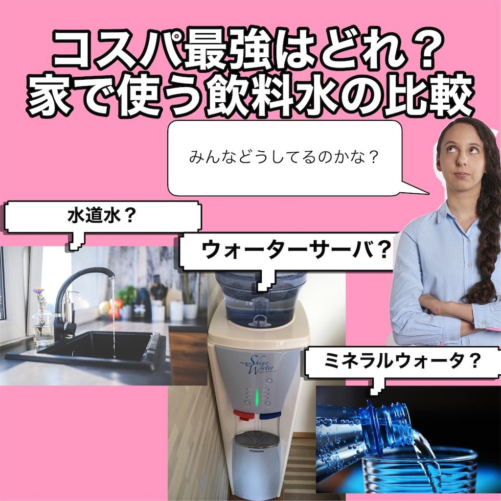 家で使う飲料水の比較