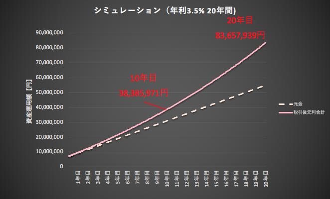 f:id:ooyukida:20190202140827p:plain