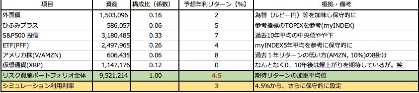 f:id:ooyukida:20190302101119p:plain
