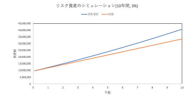 f:id:ooyukida:20190302102720p:plain