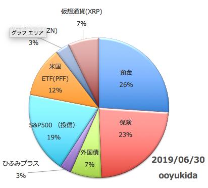 f:id:ooyukida:20190705220427p:plain