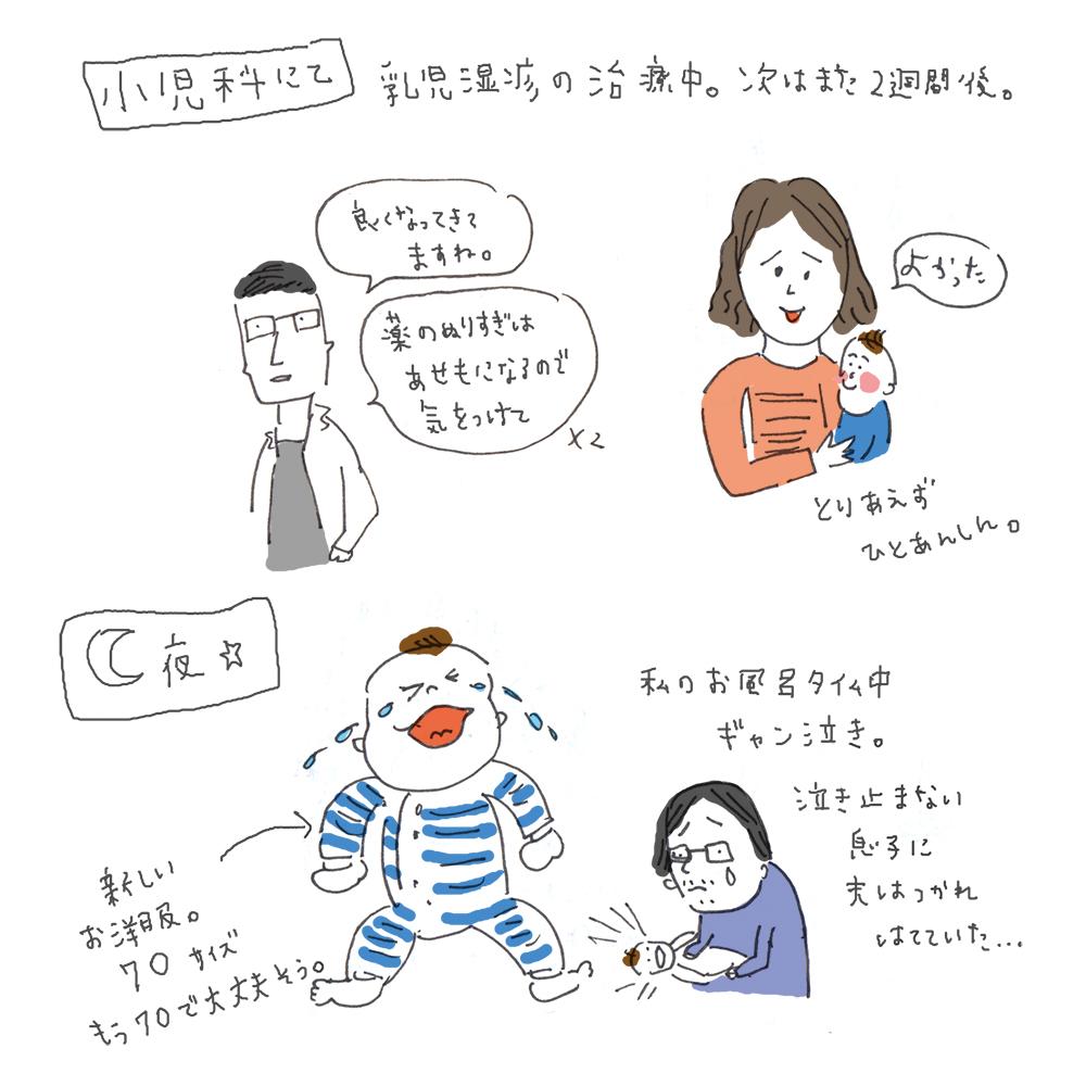 f:id:ooyuuko:20170428234909j:plain