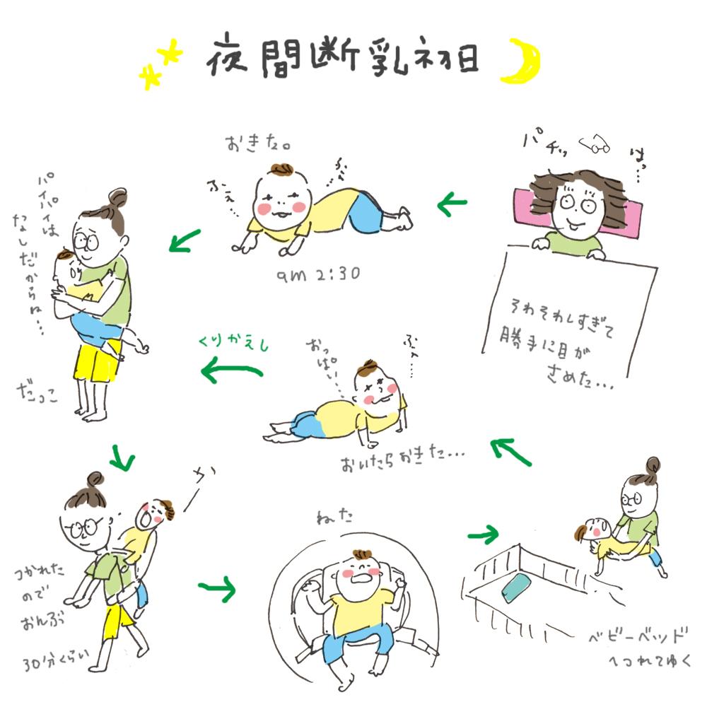 f:id:ooyuuko:20170812220341j:plain