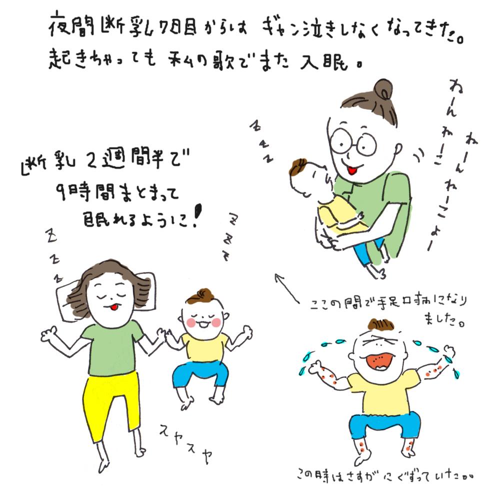 f:id:ooyuuko:20170902003701j:plain