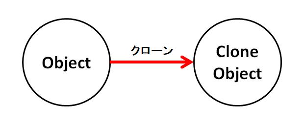 f:id:opaupafz2:20210617184048p:plain