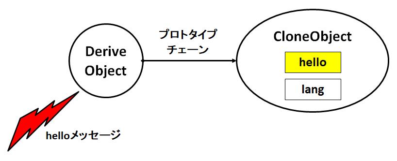 f:id:opaupafz2:20210619214804p:plain
