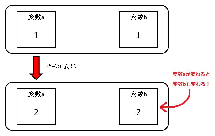 f:id:opaupafz2:20210717143400p:plain