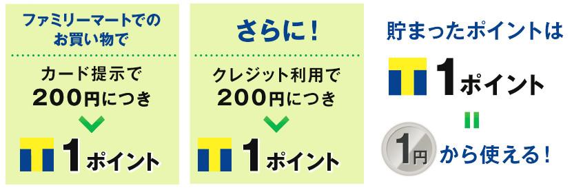 f:id:openpensan:20180203085130j:plain