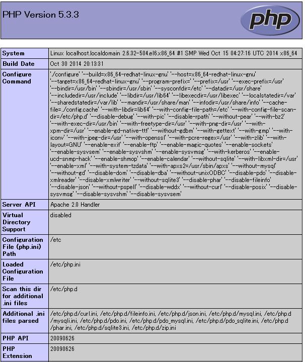 f:id:opensourcetech:20150227173319p:plain