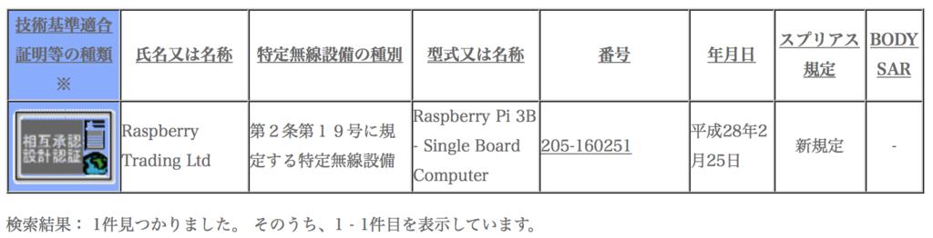 f:id:opensourcetech:20170415232505p:plain