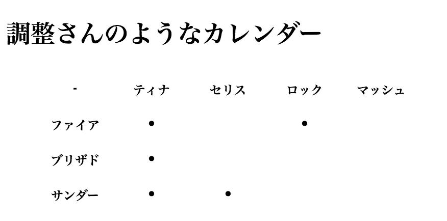 Railsで作ったカレンダー