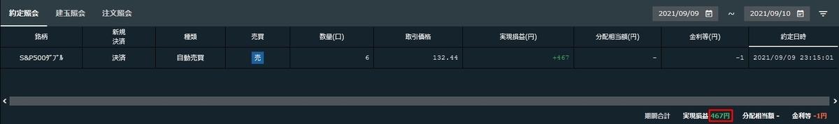 2021年9月09日~9月10日(日本時間)にかけての実現損益