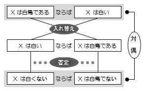 f:id:optical_frog:20080617192036p:image