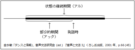 f:id:optical_frog:20080817174715p:image