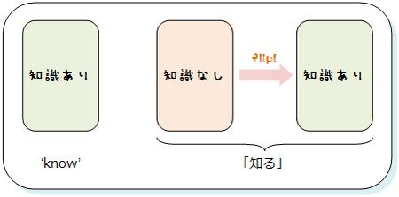 f:id:optical_frog:20080825202026p:image