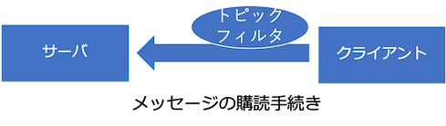 figure004.png