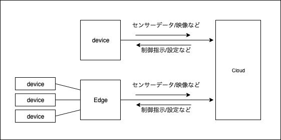 f:id:optim-tech:20191102221810p:plain