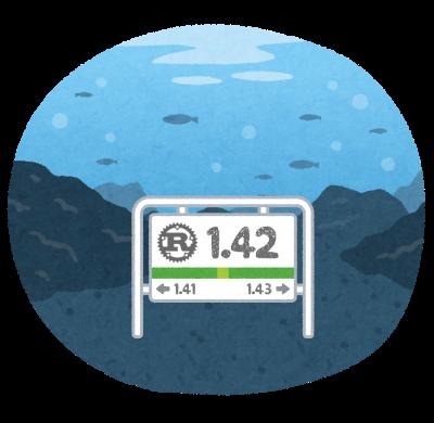 3/13は青函トンネル開通によって海底駅が誕生した日