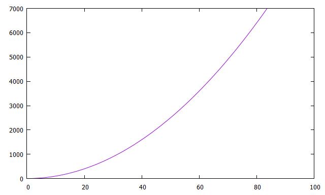 f:id:optim-tech:20200901182039p:plain