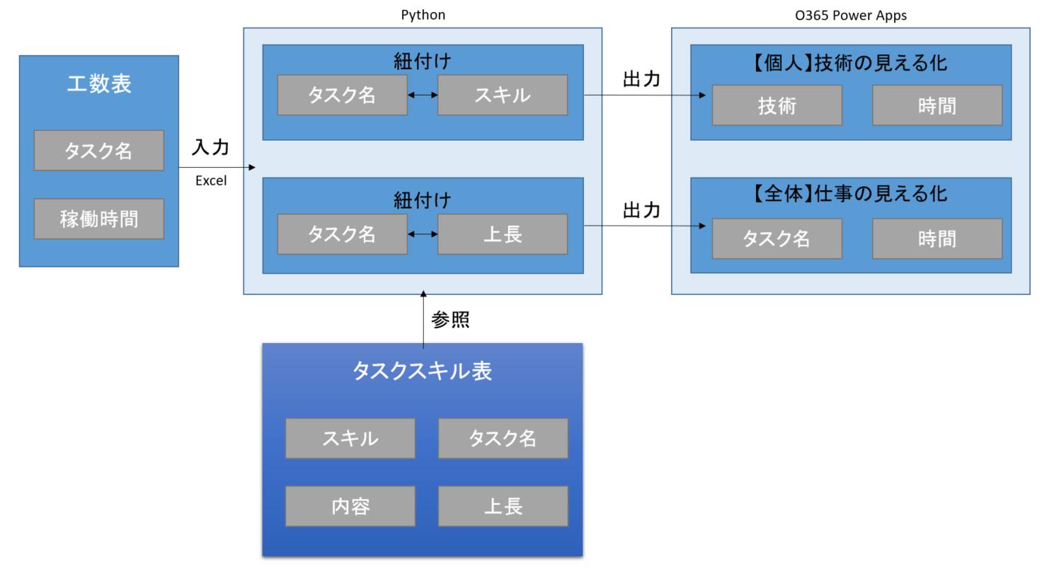 f:id:optim-tech:20201106162423p:plain