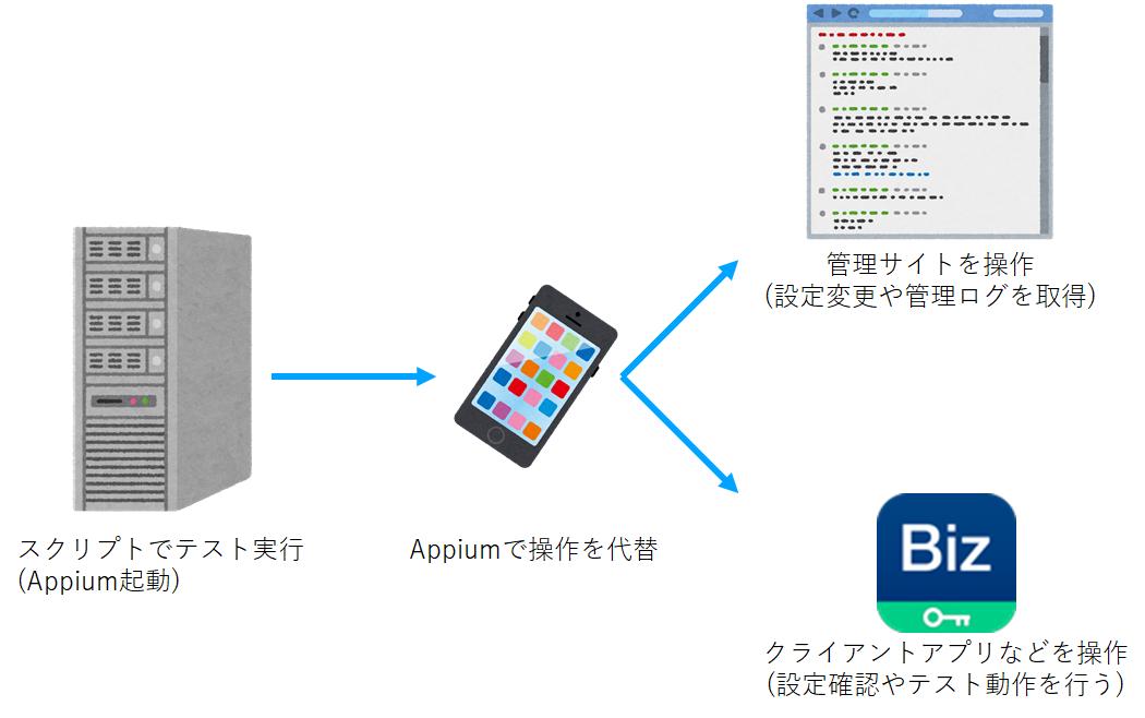f:id:optim-tech:20201208161945p:plain