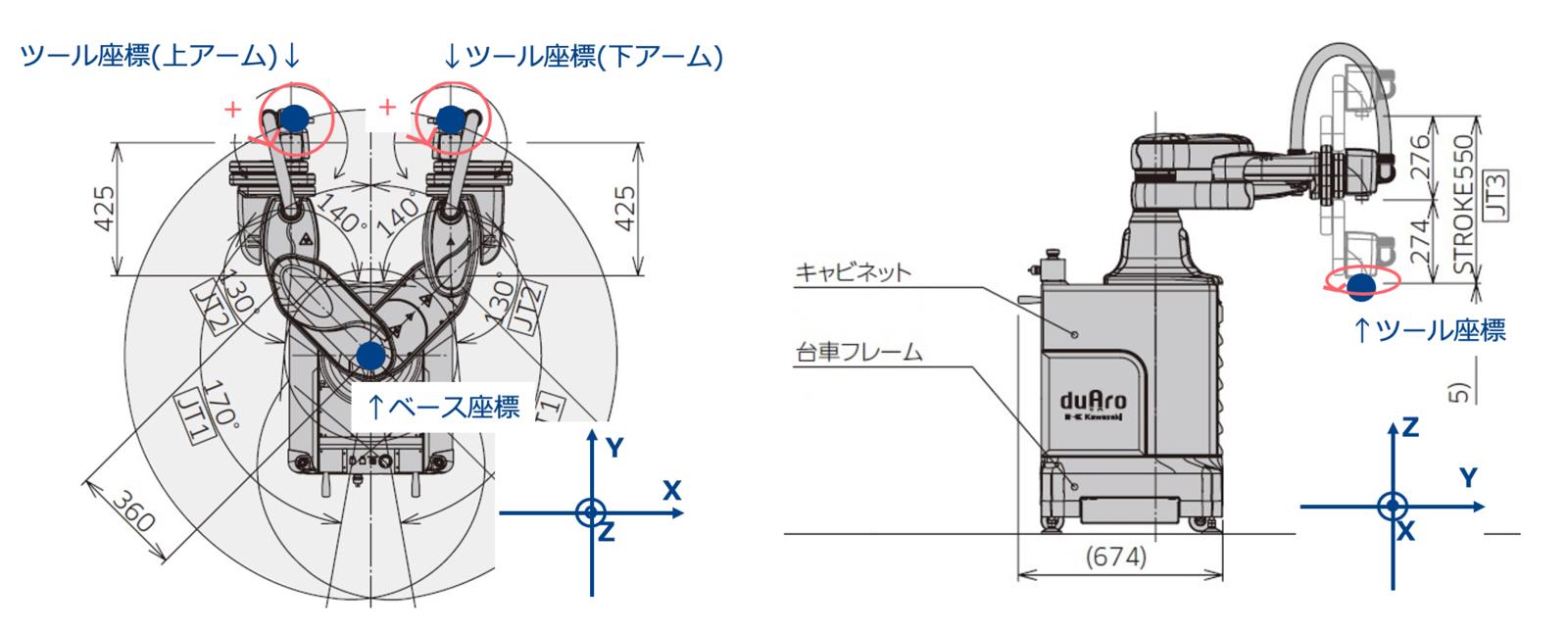 f:id:optim-tech:20210127205229p:plain