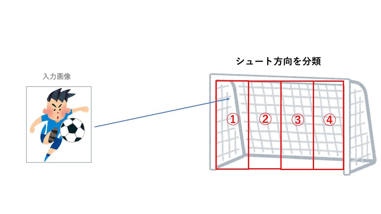 f:id:optim-tech:20210315142456j:plain