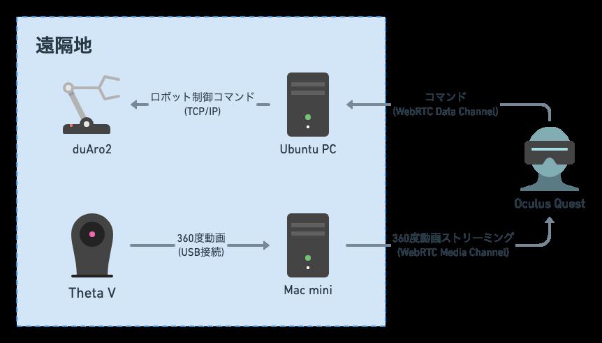 f:id:optim-tech:20210316110229p:plain