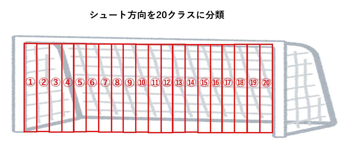 f:id:optim-tech:20210319180148j:plain