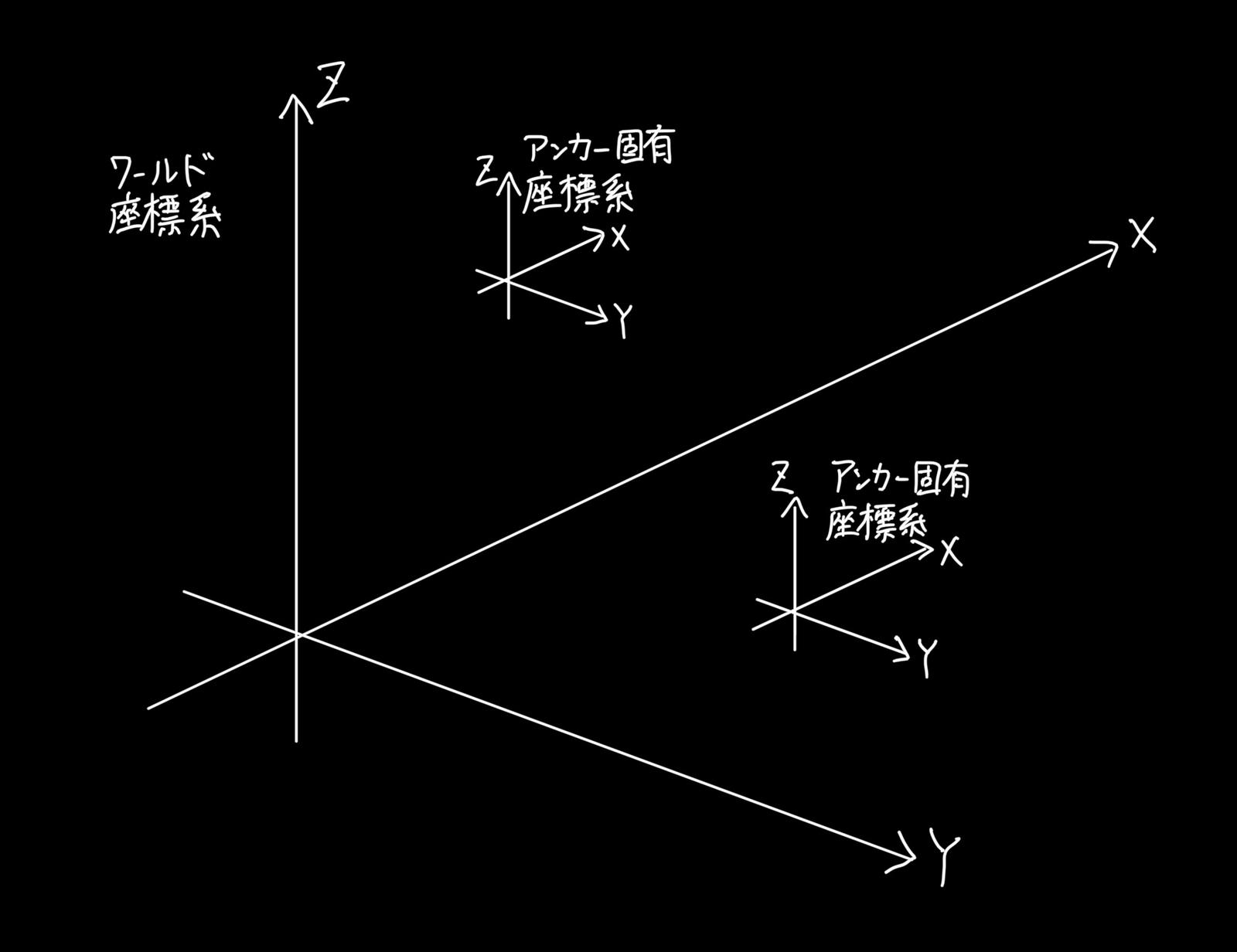 f:id:optim-tech:20210426105621j:plain
