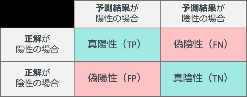 f:id:optim-tech:20210525115913p:plain:w663:h262