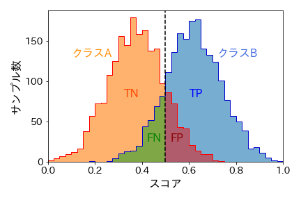 f:id:optim-tech:20210525115919p:plain
