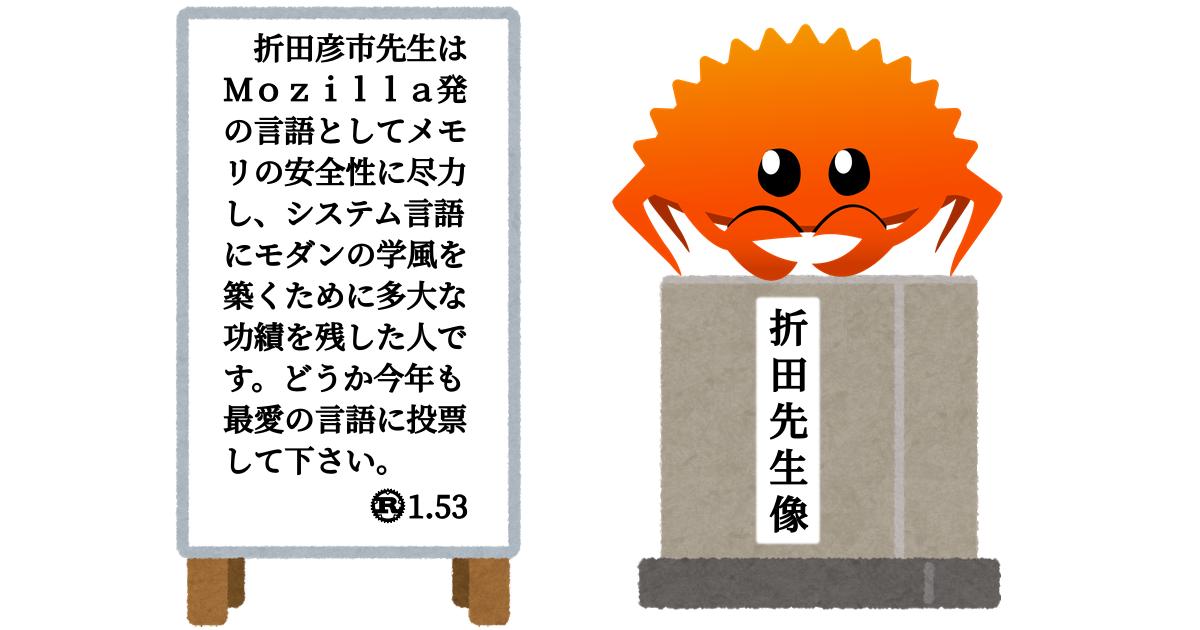 折田彦市先生はMozilla発の言語としてメモリの安全性に尽力し、システム言語にモダンの学風を築くために多大な功績を残した人です。     どうか今年も最愛の言語に投票して下さい。