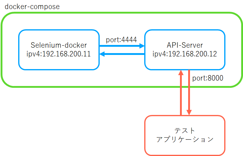 f:id:optim-tech:20210616092302p:plain