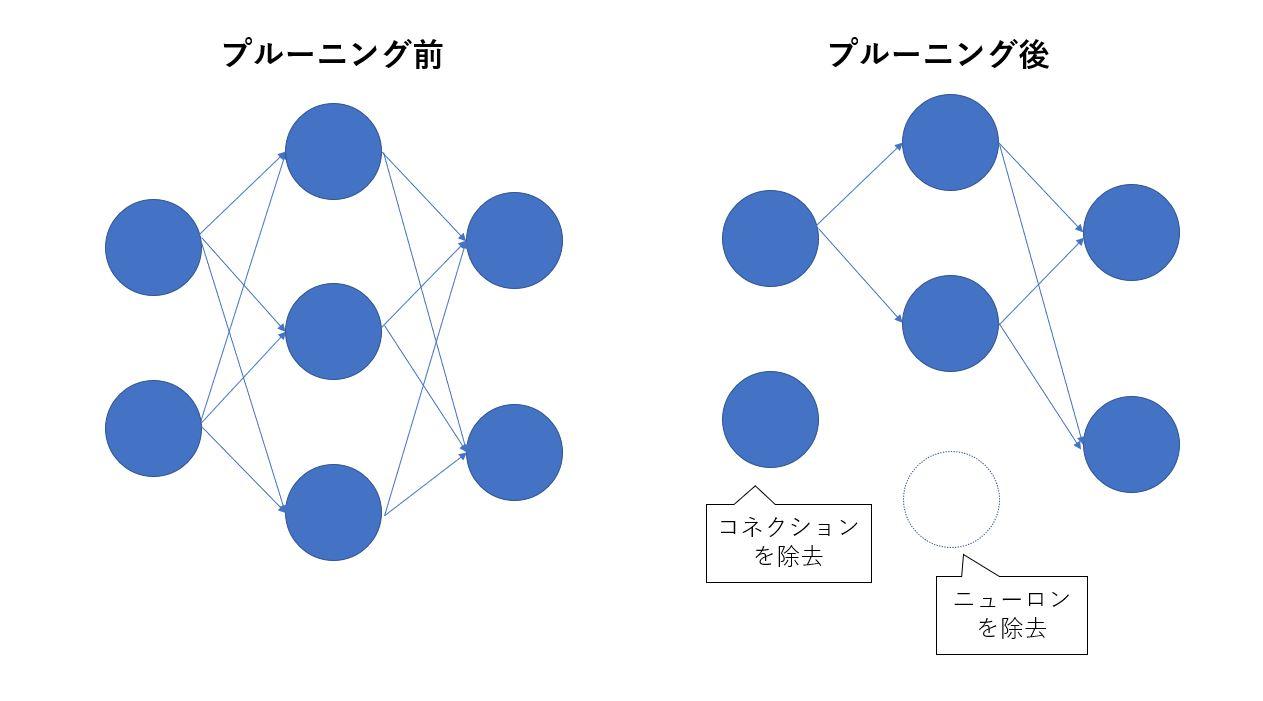 f:id:optim-tech:20210824175944j:plain
