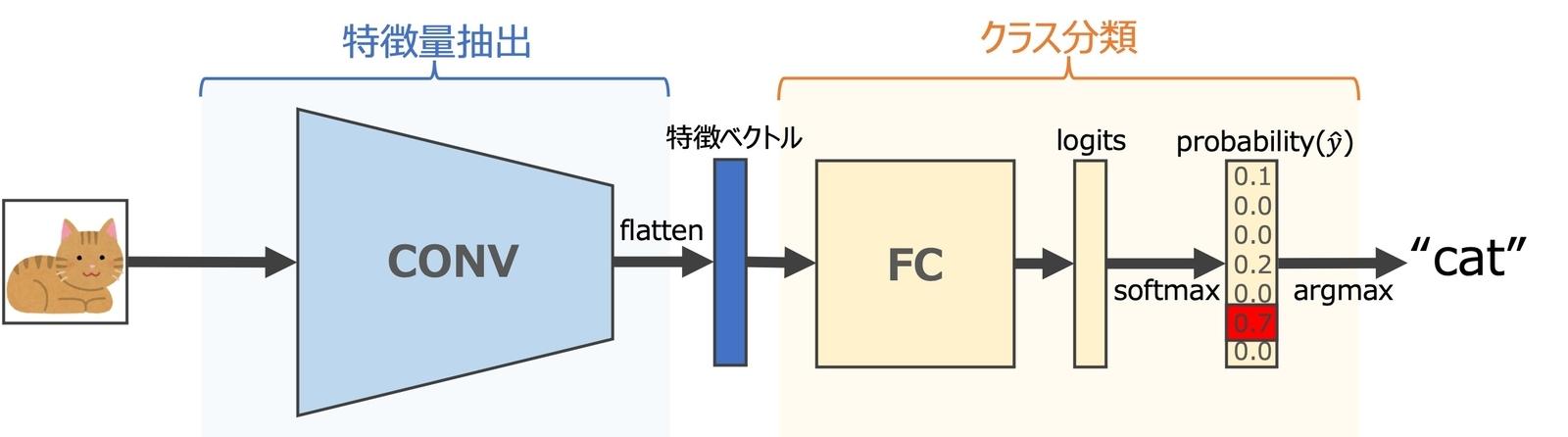 f:id:optim-tech:20210930131332j:plain:w798