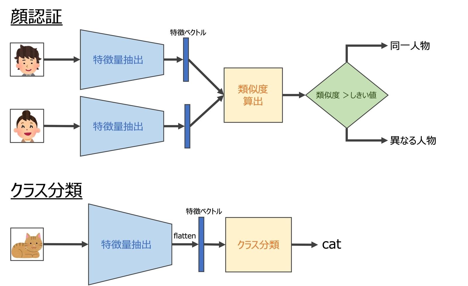 f:id:optim-tech:20210930131351j:plain:w745