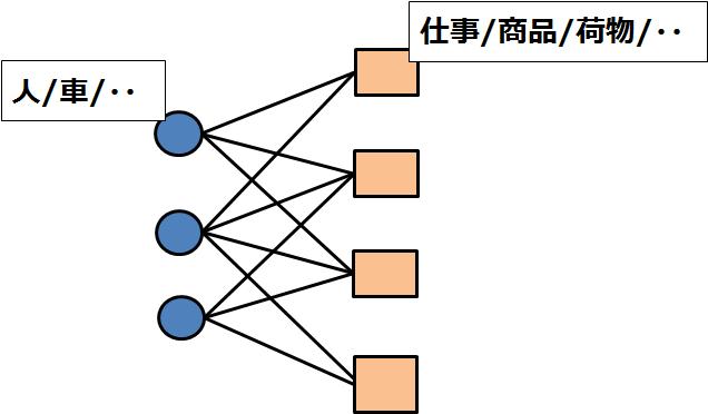 f:id:optimizationTanabe:20160525091837p:plain