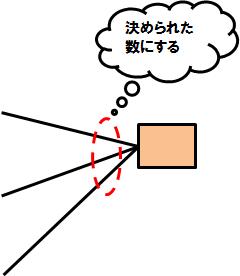 f:id:optimizationTanabe:20160525092008p:plain