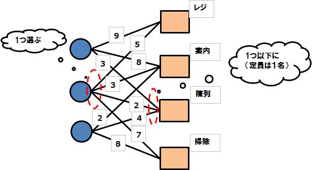 f:id:optimizationTanabe:20160525092051p:plain